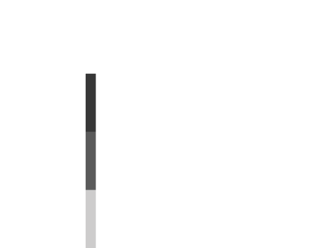 Sponsored by                             Federal Ministry of Education and Research